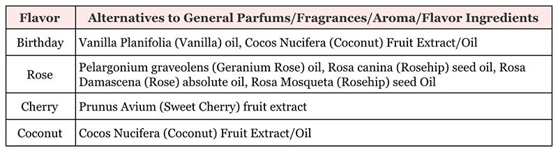 Glossier Flavor Allternatives